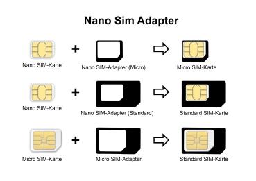 Kontakte von einem Samsung B2710 auf iPHone S4