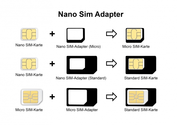 Schablone Sim Karte.Nano Sim Karten Adapter 3 In 1 Und Micro Sim Adapter Iphone 4 4s